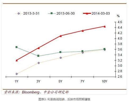 【深度分析】彭文生:汇率贬值促进经济结构调整