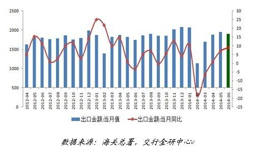 连平县gdp_连平 去杠杆或已增强M2的宏观指标意义