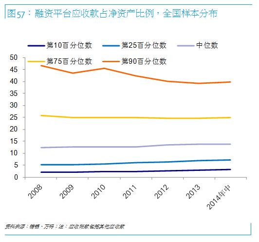 [转载]张智威:财政收入滑坡及其影响(四)