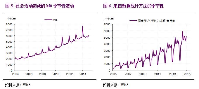 宏观经济数据_中国宏观经济数据-高通胀下的央行货币政策走向