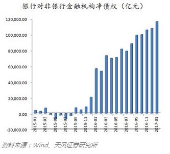 """刘煜辉:""""空中加油""""的新周期还是滞胀的""""桑拿房"""""""